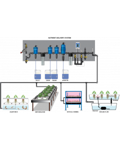 Nutrient Delivery System